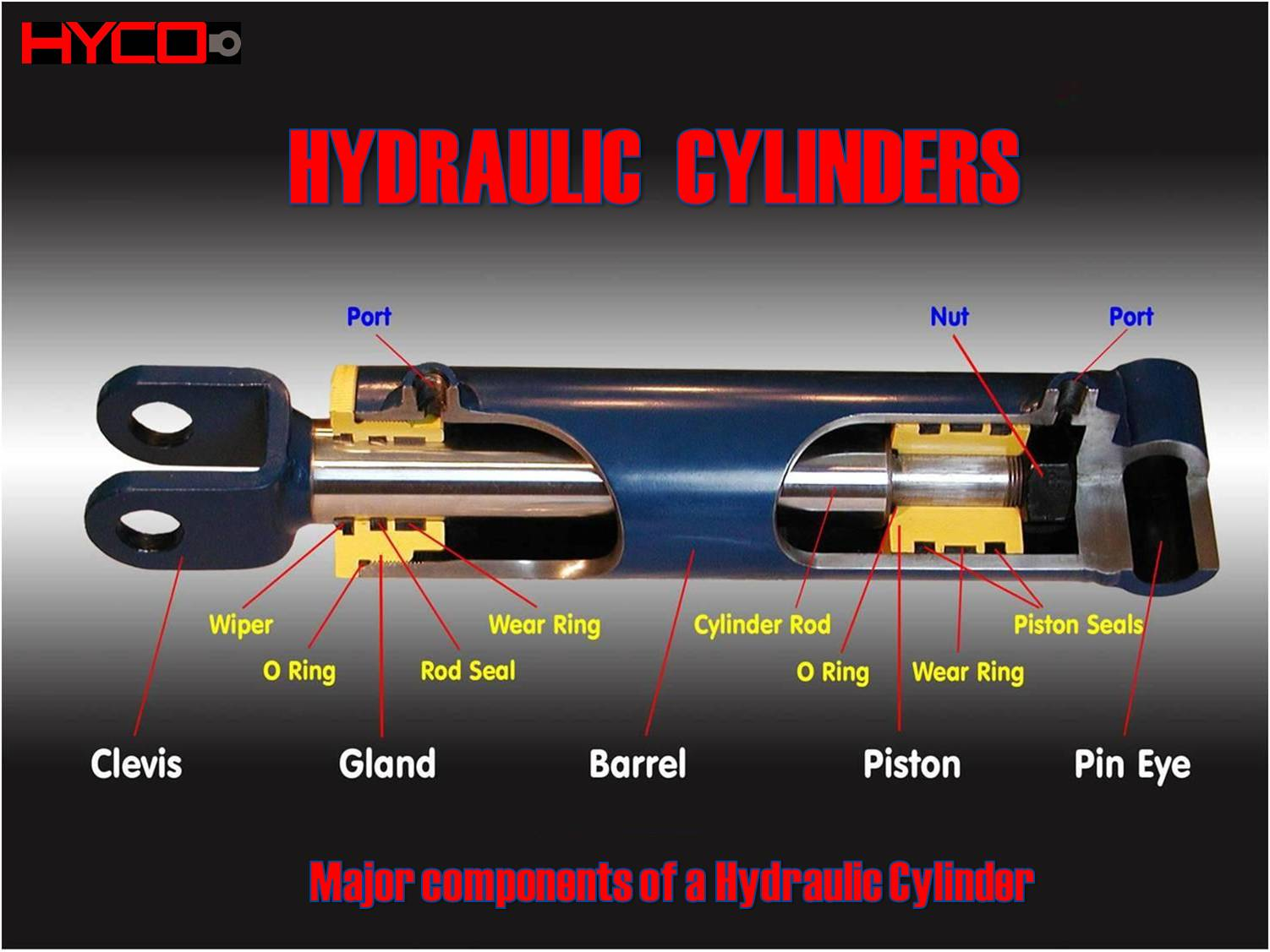 Home Car Hydraulics Wiring Diagram